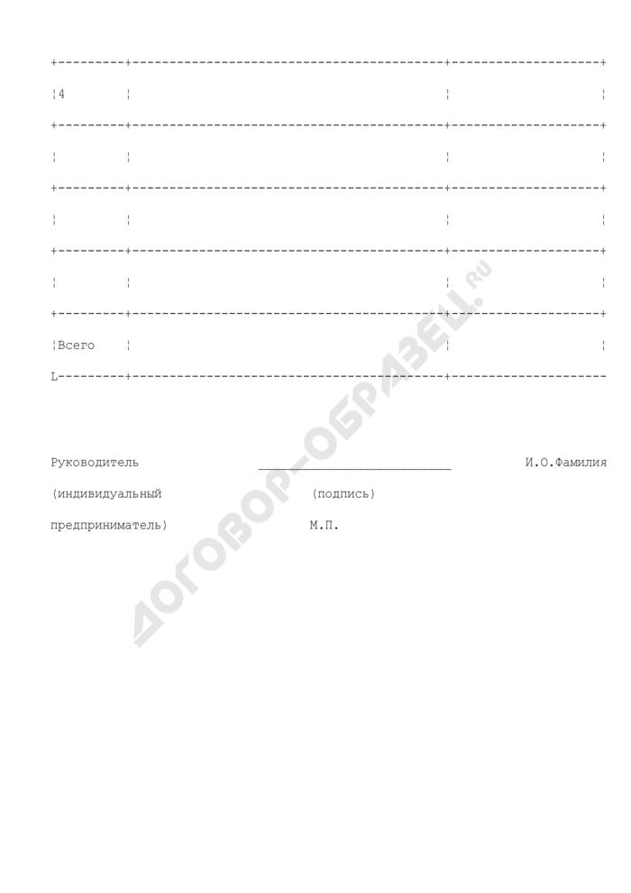 Образец описи документов, представляемых для получения разрешения на трансграничное перемещение отходов. Страница 2
