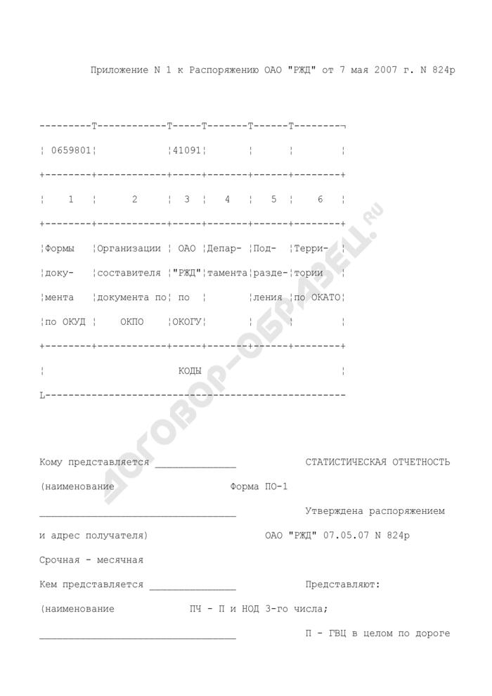 Отчет о текущем содержании главных путей. Форма N ПО-1. Страница 1