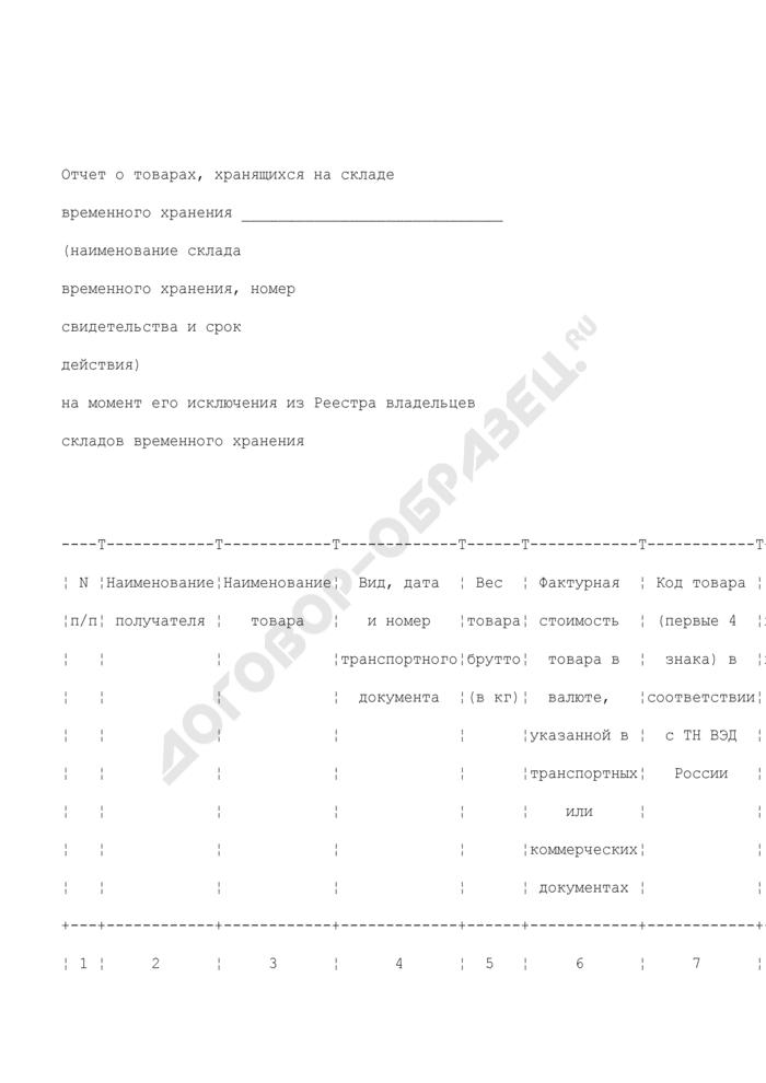 Отчет о товарах, хранящихся на складе временного хранения на момент его исключения из реестра владельцев складов временного хранения. Страница 1