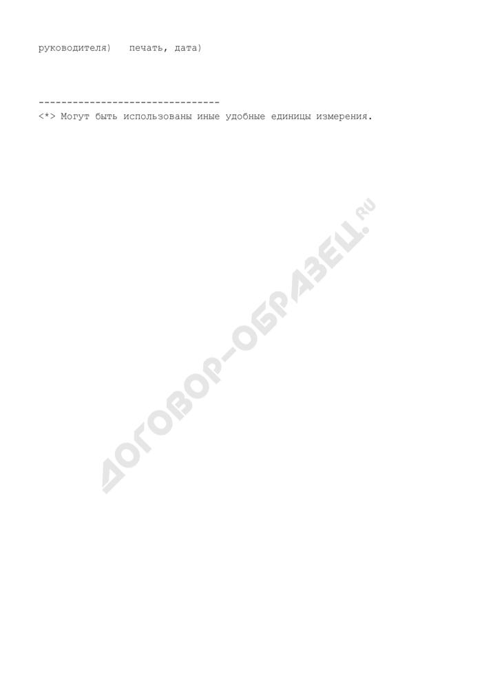 Отчет владельца таможенного склада о товарах, срок хранения которых в соответствии с таможенным режимом таможенного склада истекает. Страница 2