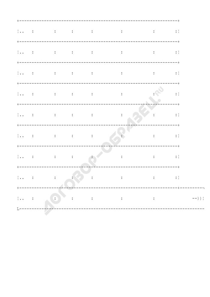 Отчет гидроэлектростанции о техническом использовании оборудования. Форма N 6-ТЕХ (гидро). Страница 2