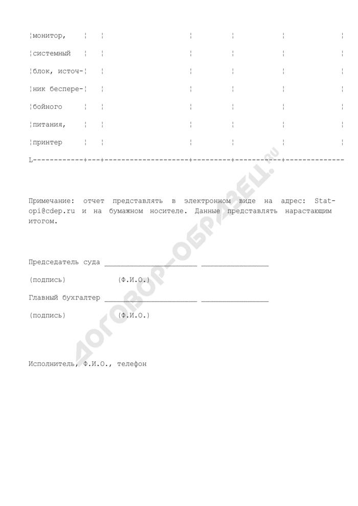 """Отчет о ходе реализации мероприятий по приобретению компьютерной техники для федеральных судов общей юрисдикции в соответствии с Федеральной целевой программой """"Развитие судебной системы России"""" на 2007 - 2011 годы. Форма N 1.1.2. Страница 3"""