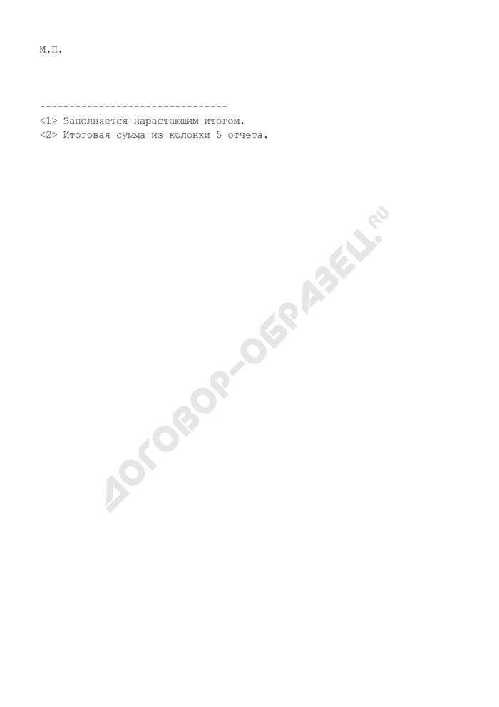 """Отчет о целевом использовании субсидии из федерального бюджета субъектом Российской Федерации на реализацию мероприятия """"Создание и развитие инфраструктуры поддержки субъектов малого предпринимательства (бизнес-инкубаторов)"""". Форма N 7. Страница 3"""