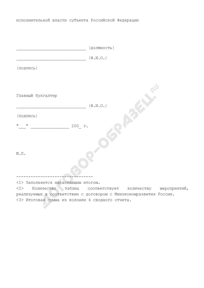 """Отчет о целевом использовании субсидии из федерального бюджета субъектом Российской Федерации на """"Реализацию иных мероприятий субъектов Российской Федерации по поддержке и развитию малого предпринимательства"""" в соответствии с договором Минэкономразвития России. Форма N 8.2. Страница 3"""