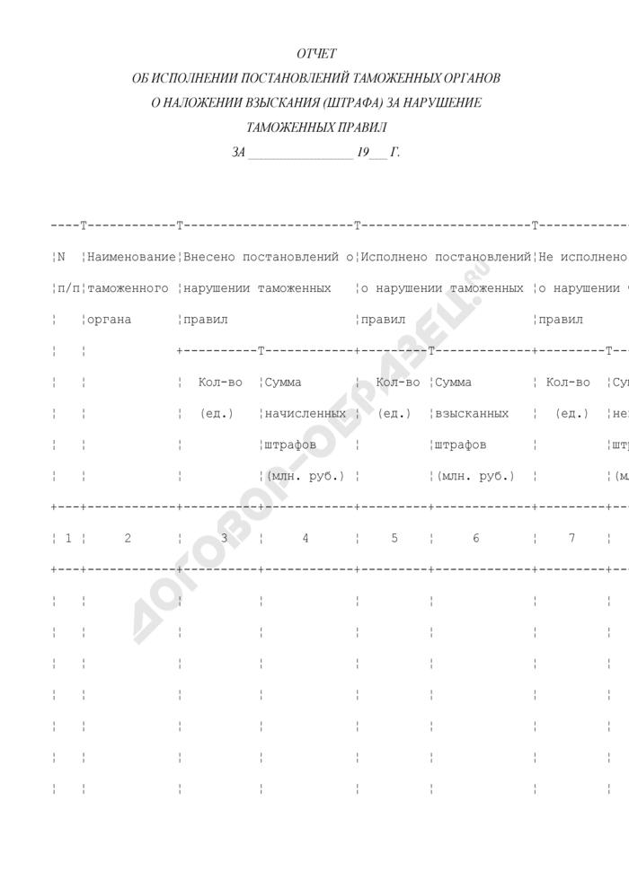 Отчет об исполнении постановлений таможенных органов о наложении взыскания (штрафа) за нарушение таможенных правил. Страница 1