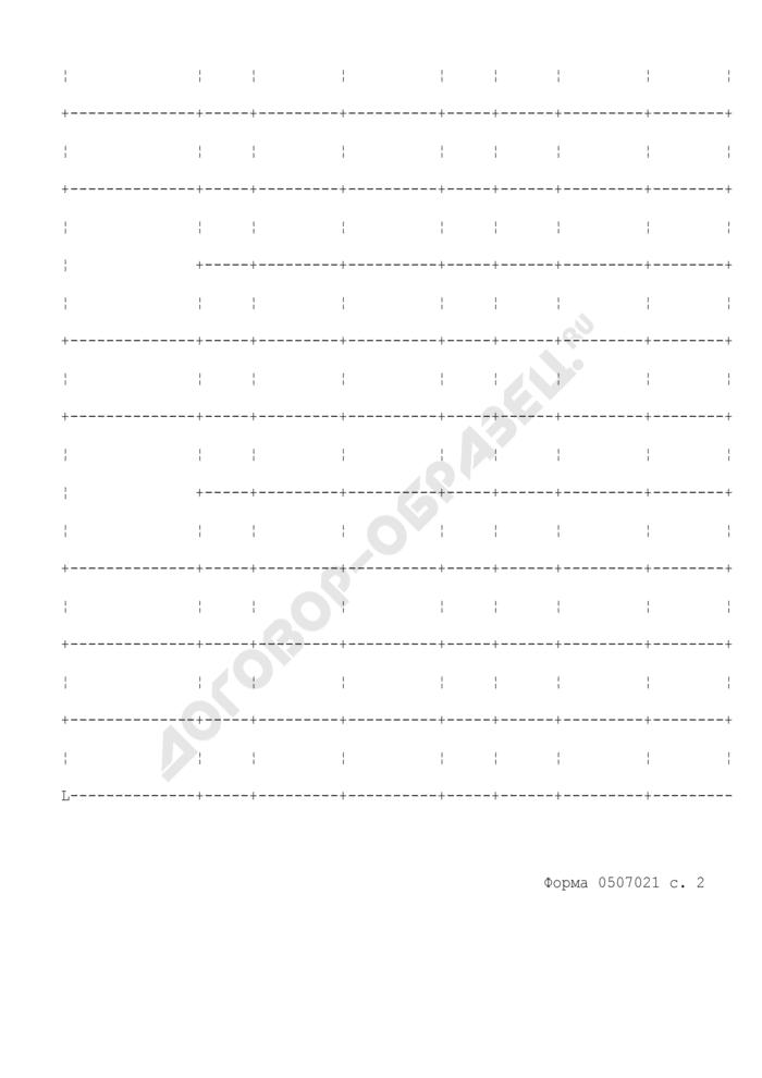 Отчет об исполнении консолидированного бюджета Российской Федерации и бюджетов государственных внебюджетных фондов, представляемый в Правительство Российской Федерации. Страница 3
