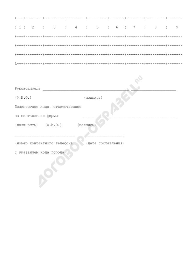 Отчет Департамента лесного хозяйства. Разработка субъектами РФ нормативных правовых актов, предусмотренных Лесным кодексом РФ. Форма N 2.8. Страница 2