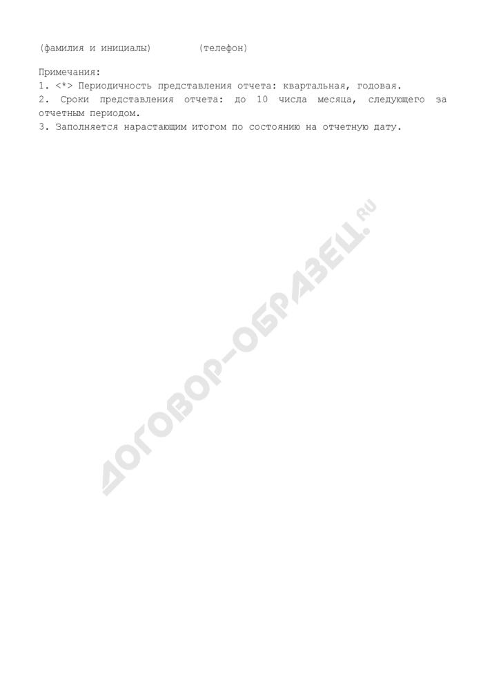 Отчет об использовании субвенции на денежные выплаты медицинскому персоналу фельдшерско-акушерских пунктов, врачам, фельдшерам и медицинским сестрам скорой медицинской помощи за счет средств, перечисляемых из федерального бюджета Московской области. Страница 3