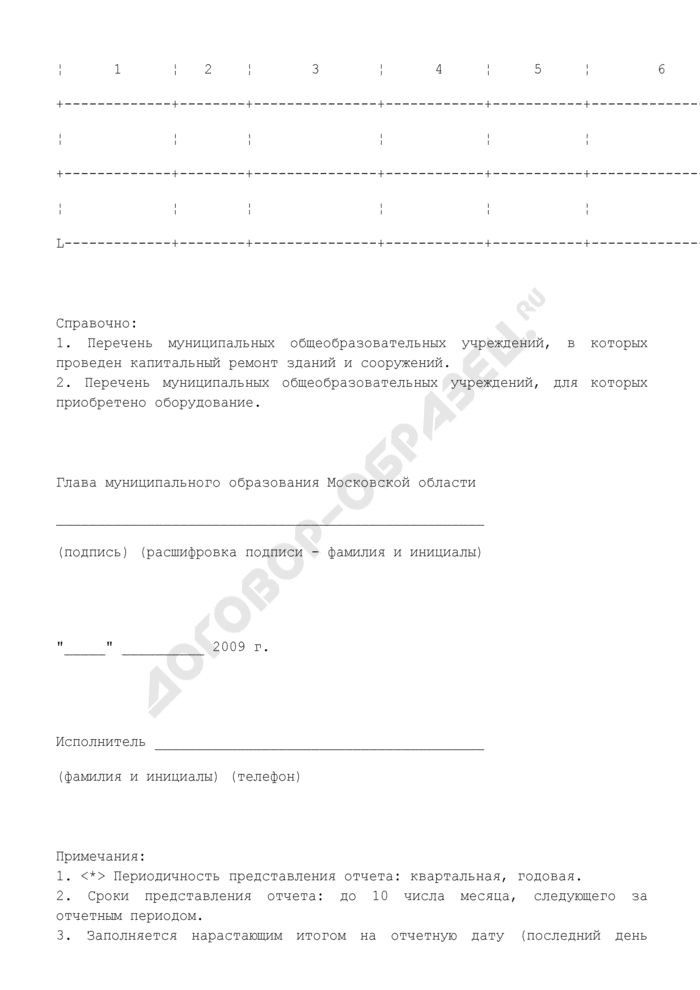 Отчет об использовании субсидии, предоставляемой из бюджета Московской области бюджетам муниципальных образований Московской области на внедрение комплексного проекта модернизации образования. Страница 2