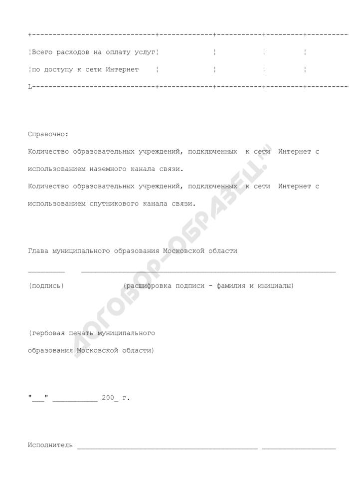 Отчет об использовании субсидий, предоставленных бюджетам муниципальных образований Московской области на внедрение современных образовательных технологий. Страница 2