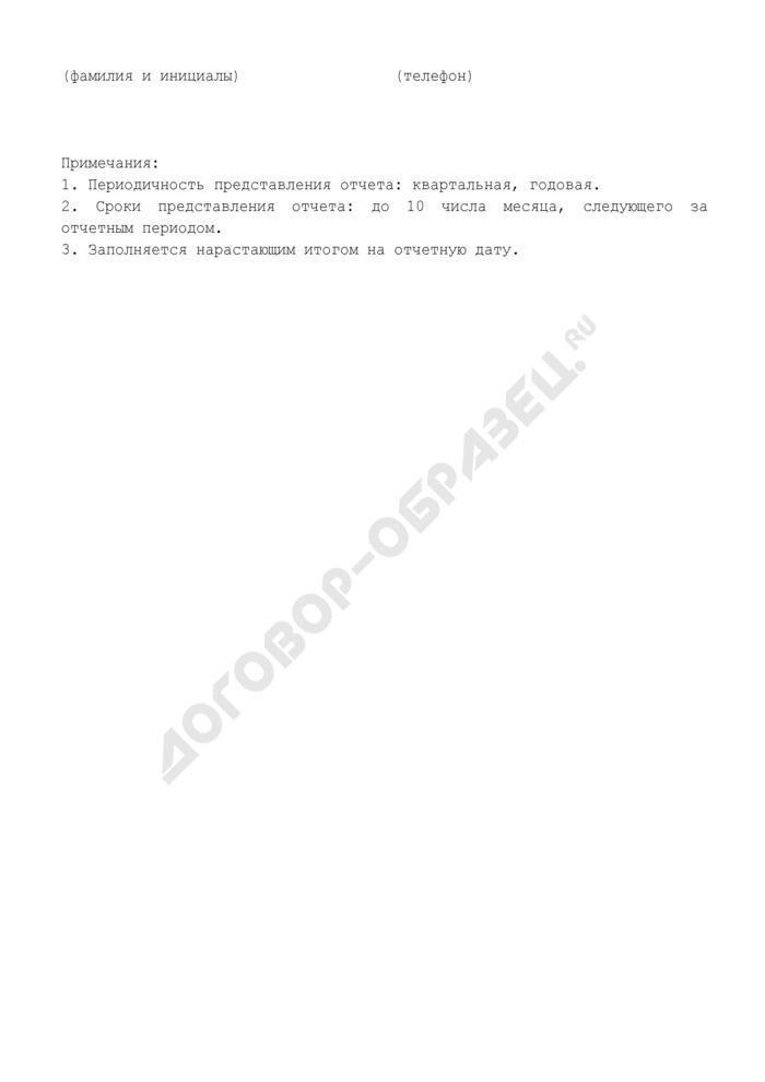 Отчет об использовании субсидий, предоставленных бюджетам муниципальных образований Московской области на внедрение современных образовательных технологий. Страница 3