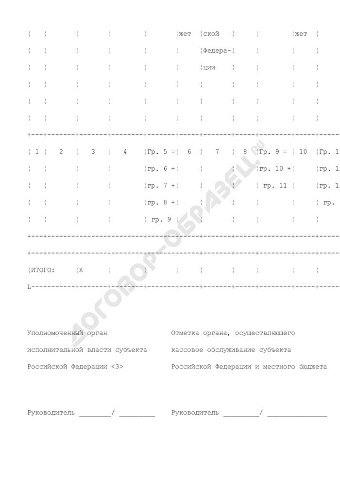Отчет об использовании субсидий на развитие социальной и инженерной инфраструктуры субъектов Российской Федерации и муниципальных образований. Страница 2
