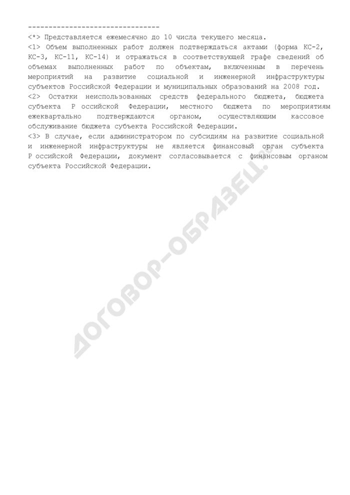 Отчет об использовании субсидий на развитие социальной и инженерной инфраструктуры субъектов Российской Федерации и муниципальных образований. Страница 3