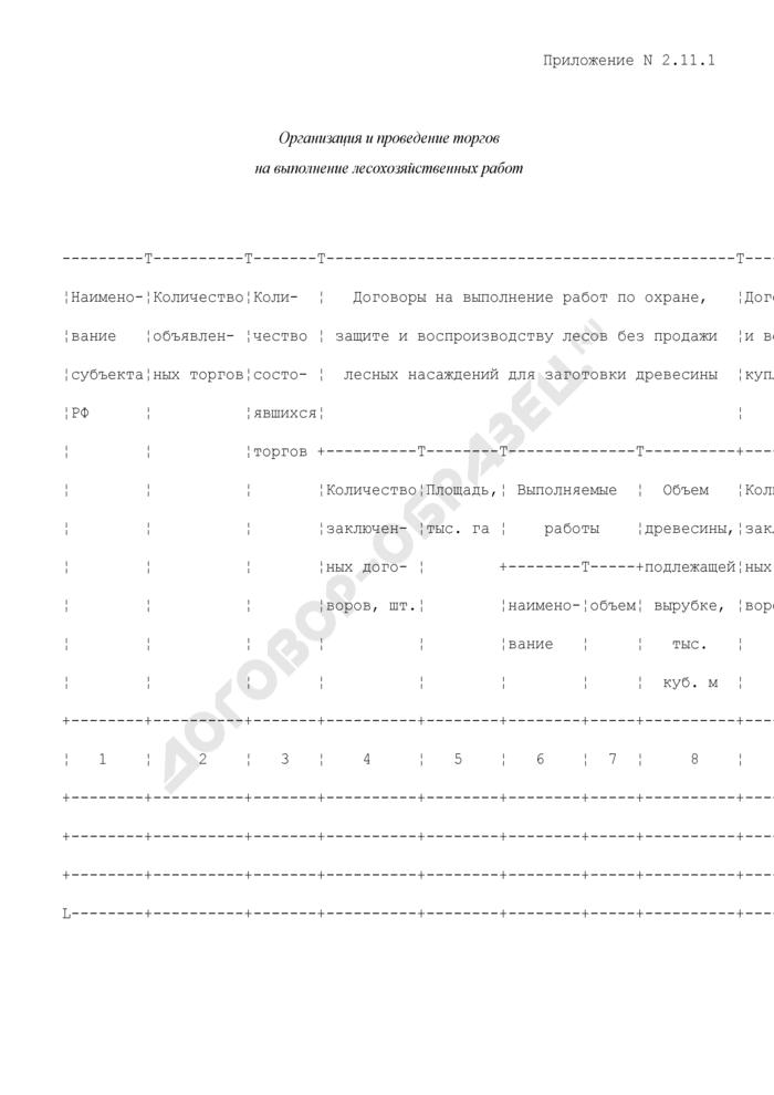 Отчет Департамента лесного хозяйства. Организация и проведение торгов на выполнение лесохозяйственных работ. Форма N 2.11.1. Страница 1