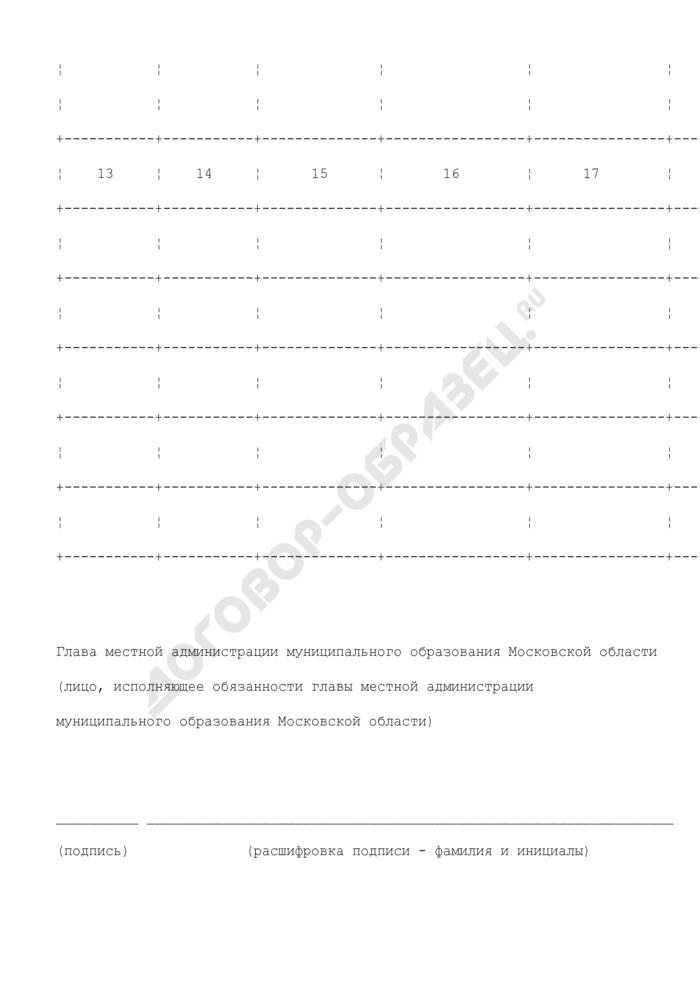Отчет об использовании субвенций на осуществление полномочий по первичному воинскому учету на территориях Московской области, где отсутствуют военные комиссариаты, за счет средств, перечисляемых из федерального бюджета. Страница 3