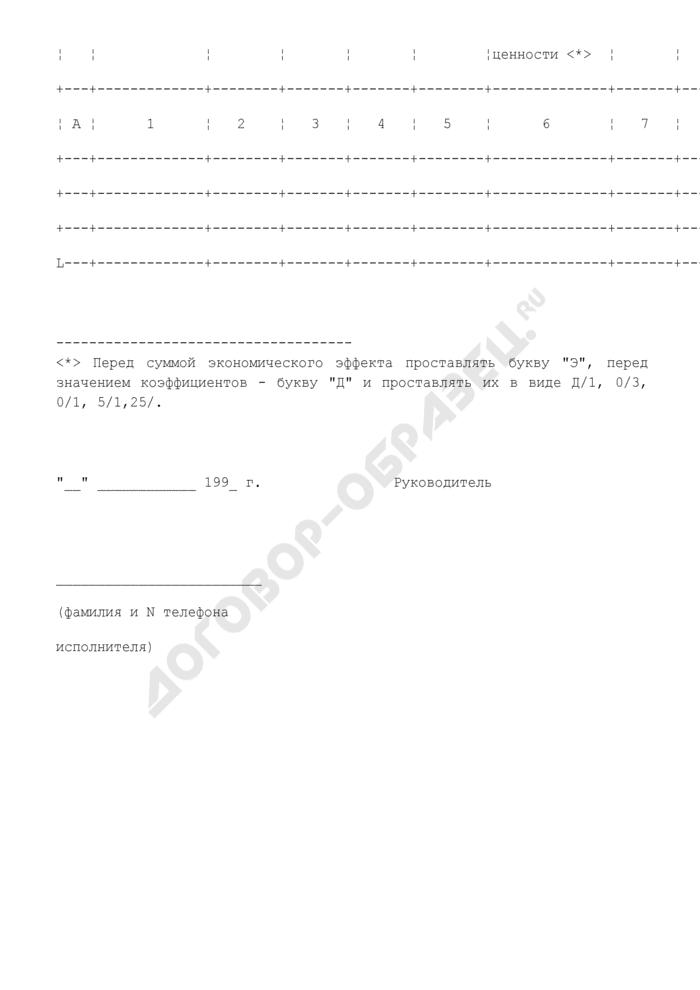 Отчет об использованных в производстве изобретениях и промышленных образцах. Форма N 4-нт (перечень). Страница 3
