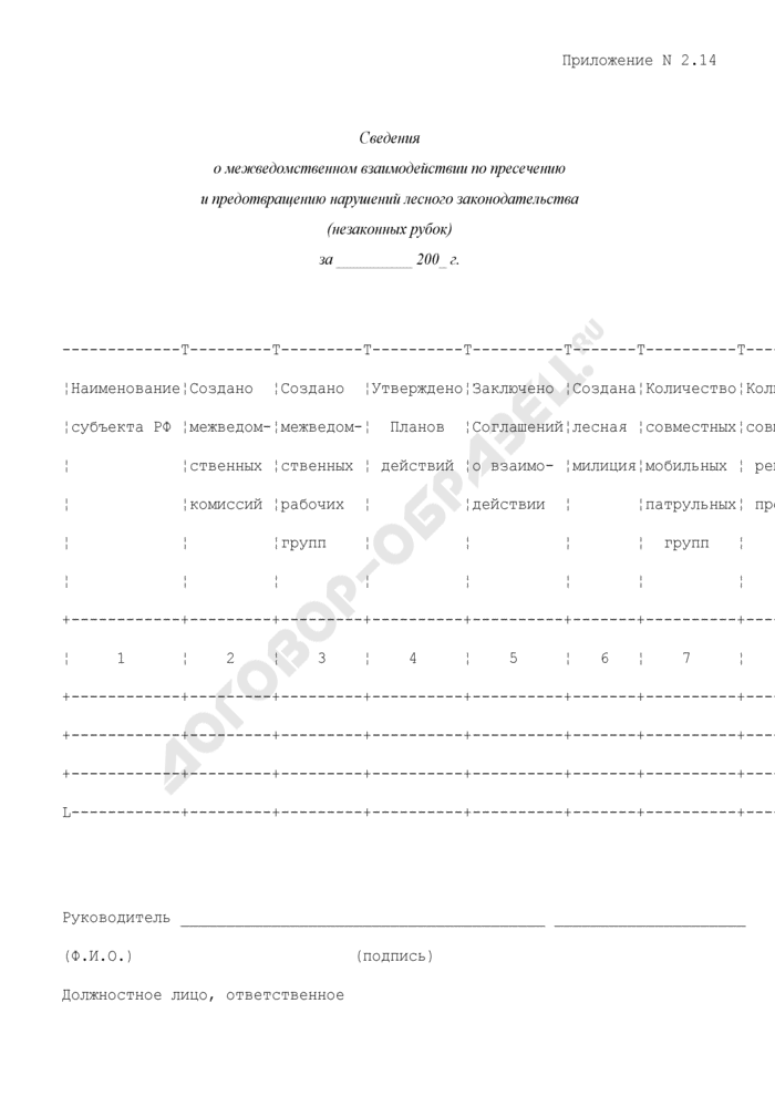Отчет Департамента лесного хозяйства. Сведения о межведомственном взаимодействии по пресечению и предотвращению нарушений лесного законодательства (незаконных рубок). Форма N 2.14. Страница 1