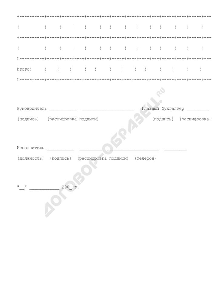 Отчет об использовании средств, направленных на финансовое обеспечение государственного задания по оказанию дополнительной медицинской помощи в субъектах Российской Федерации. Страница 3