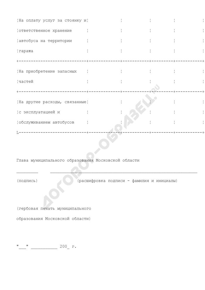 Отчет об использовании субсидии, предоставляемой из бюджета Московской области бюджетам муниципальных образований Московской области на обеспечение эксплуатации и обслуживания приобретенных автобусов для муниципальных общеобразовательных учреждений, расположенных в сельской местности. Страница 3