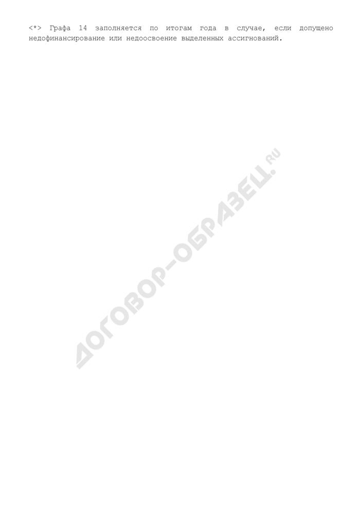 Отчет об использовании субсидий из федерального бюджета бюджетам субъектов Российской Федерации на софинансирование объектов капитального строительства государственной собственности субъектов Российской Федерации на предоставление соответствующих субсидий и (или) из бюджетов субъектов Российской Федерации местным бюджетам на софинансирование объектов капитального строительства муниципальной собственности. Страница 3