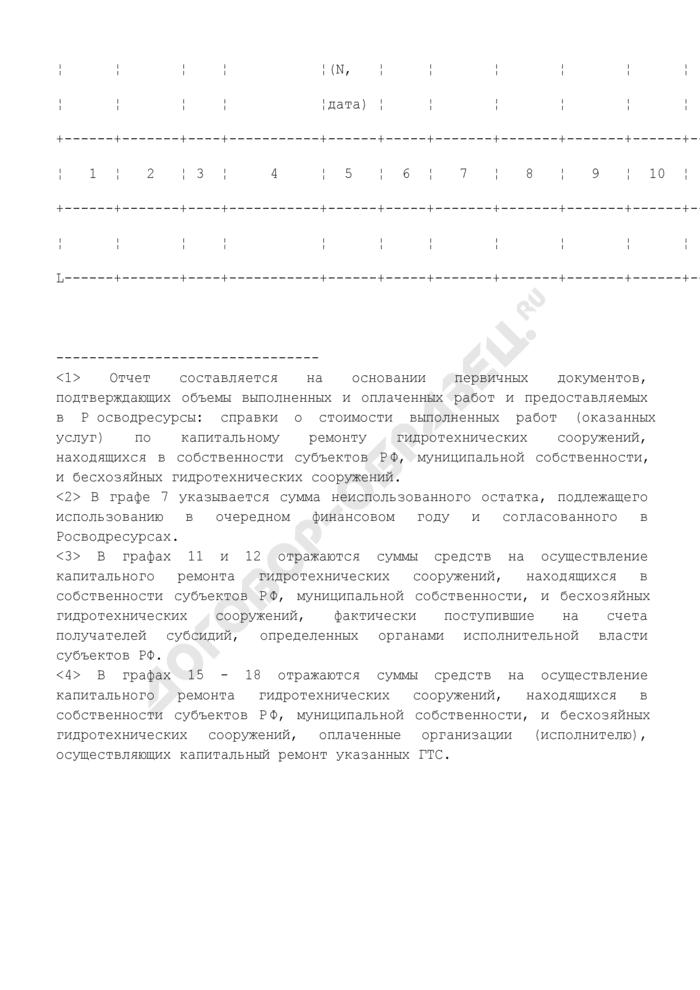 Отчет об использовании субсидий на осуществление капитального ремонта гидротехнических сооружений, находящихся в собственности субъектов Российской Федерации, муниципальной собственности, и бесхозяйных гидротехнических сооружений. Страница 2