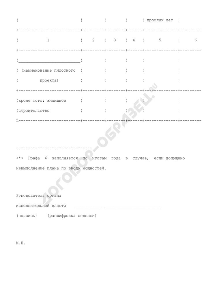 Отчет об объемах ввода в эксплуатацию объектов, включенных в пилотные проекты, на территории субъекта Российской Федерации (приложение к соглашению о предоставлении субсидии из федерального бюджета бюджету субъекта Российской Федерации на поддержку комплексной компактной застройки и благоустройства сельских поселений в рамках пилотных проектов) (образец). Страница 2