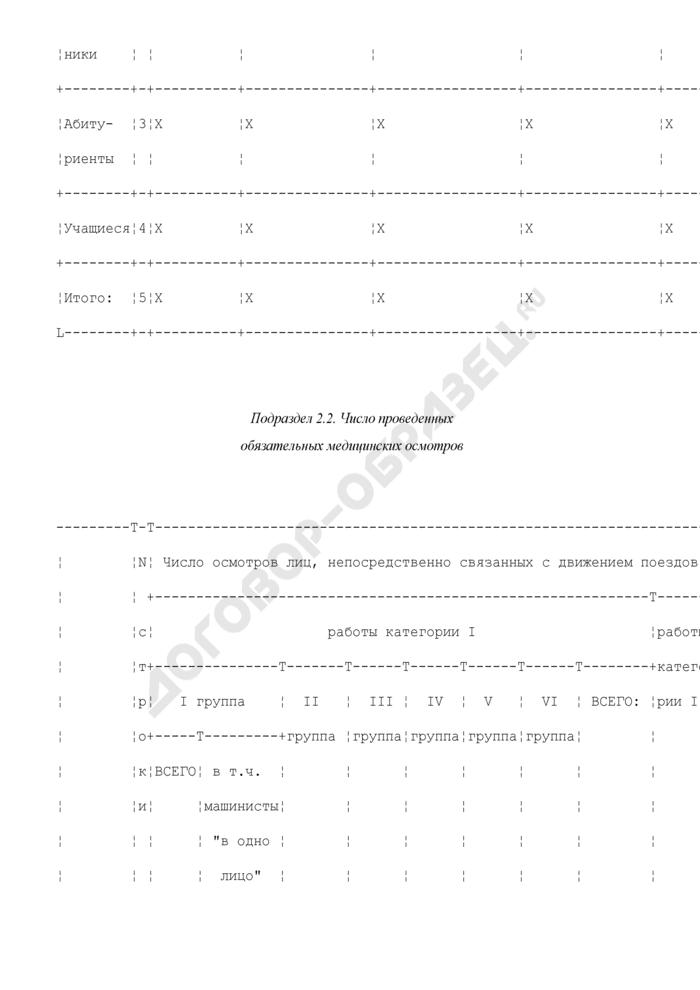 Отчет об обязательных предварительных, периодических и предрейсовых медицинских осмотрах работников федерального железнодорожного транспорта. Страница 3