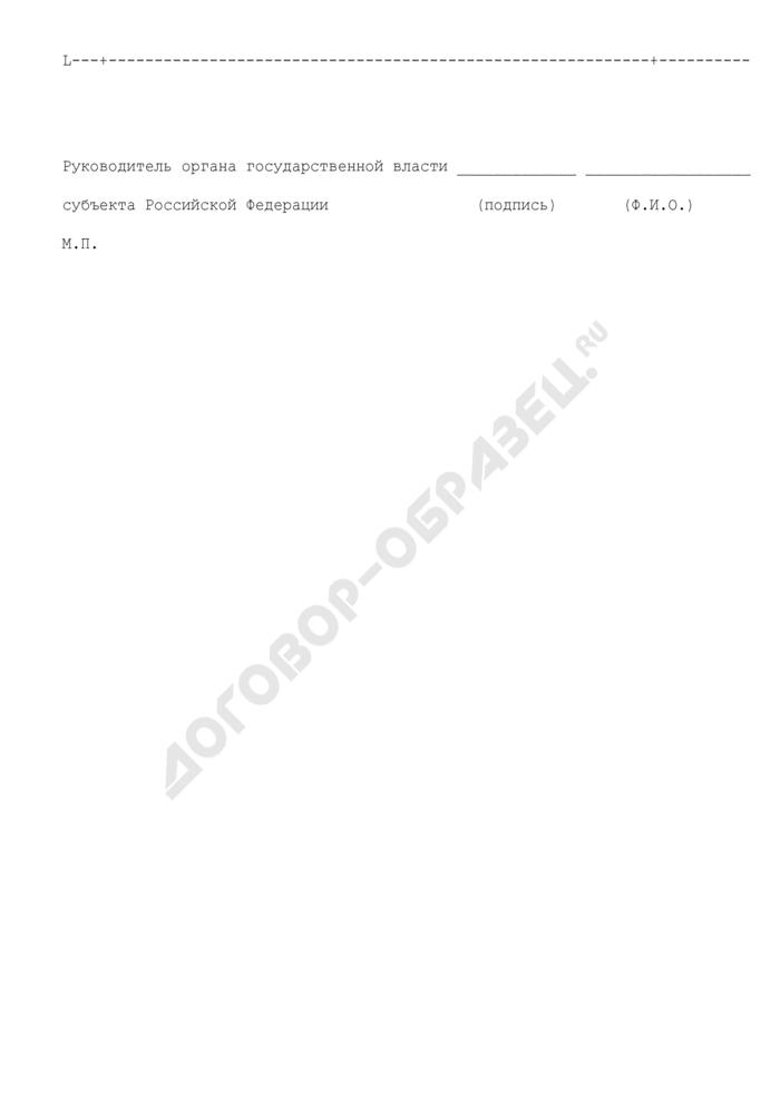 Отчет об осуществлении органом государственной власти субъекта Российской Федерации переданных полномочий Российской Федерации по организации обеспечения граждан, включенных в Федеральный регистр лиц, имеющих право на получение государственной социальной помощи, лекарственными средствами, изделиями медицинского назначения, а также специализированными продуктами лечебного питания для детей-инвалидов. Страница 3
