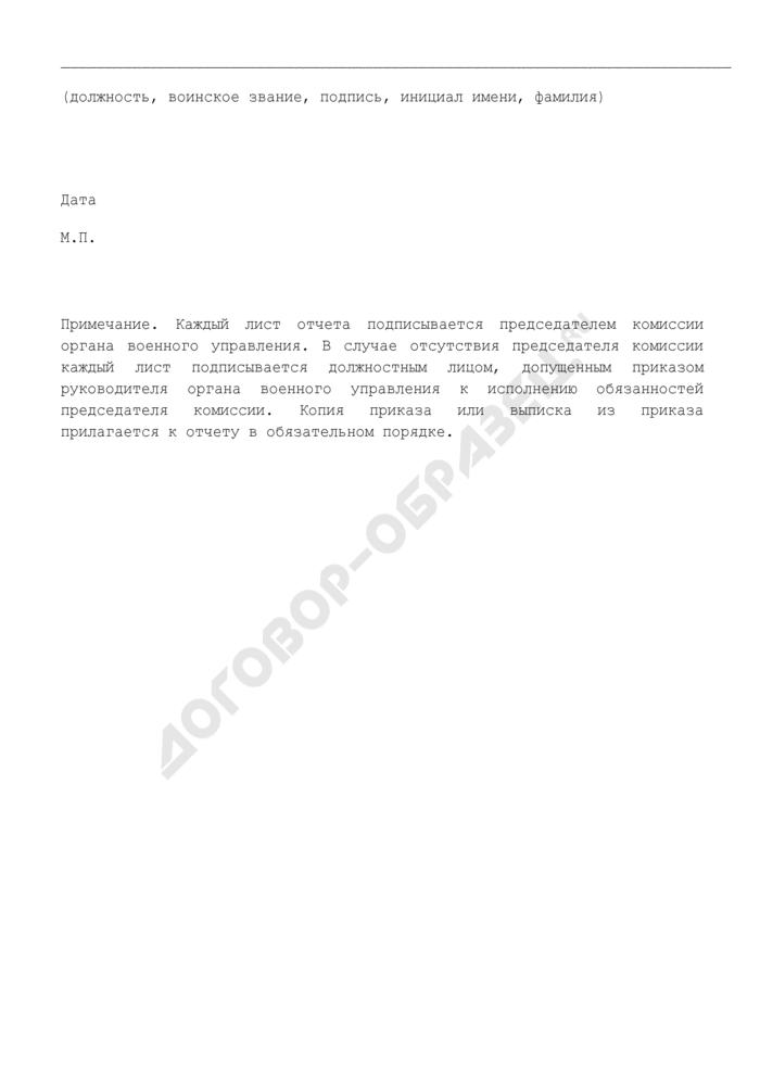 Отчет об отправке уведомлений о включении в реестр участников накопительно-ипотечной системы жилищного обеспечения военнослужащих Вооруженных Сил Российской Федерации. Страница 2