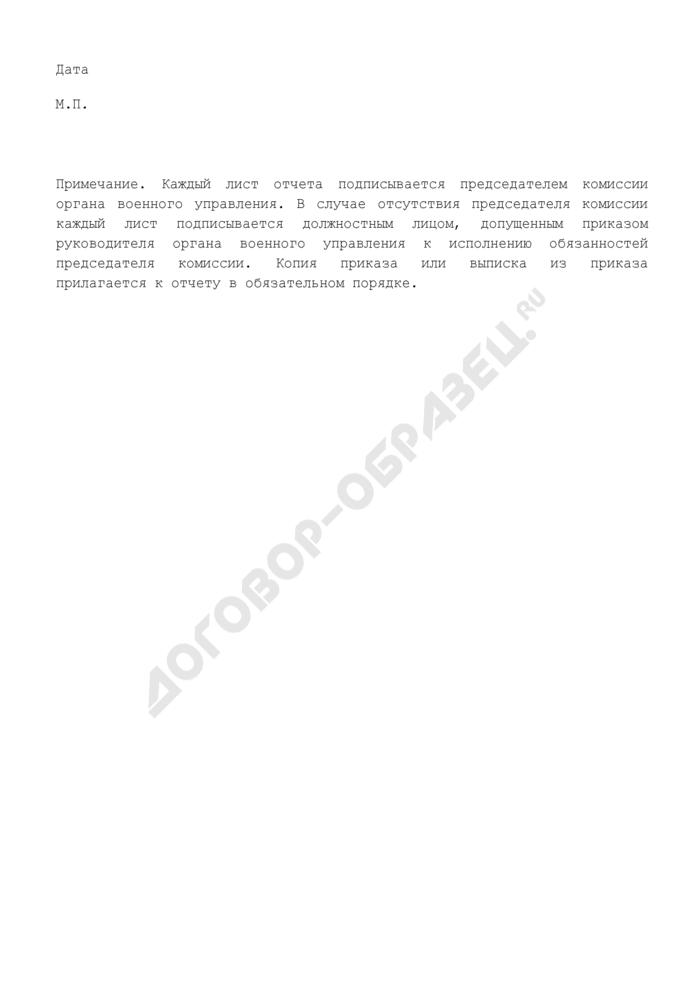 Отчет об отправке уведомлений о включении в реестр участников накопительно-ипотечной системы жилищного обеспечения военнослужащих Федерального агентства специального строительства. Страница 2