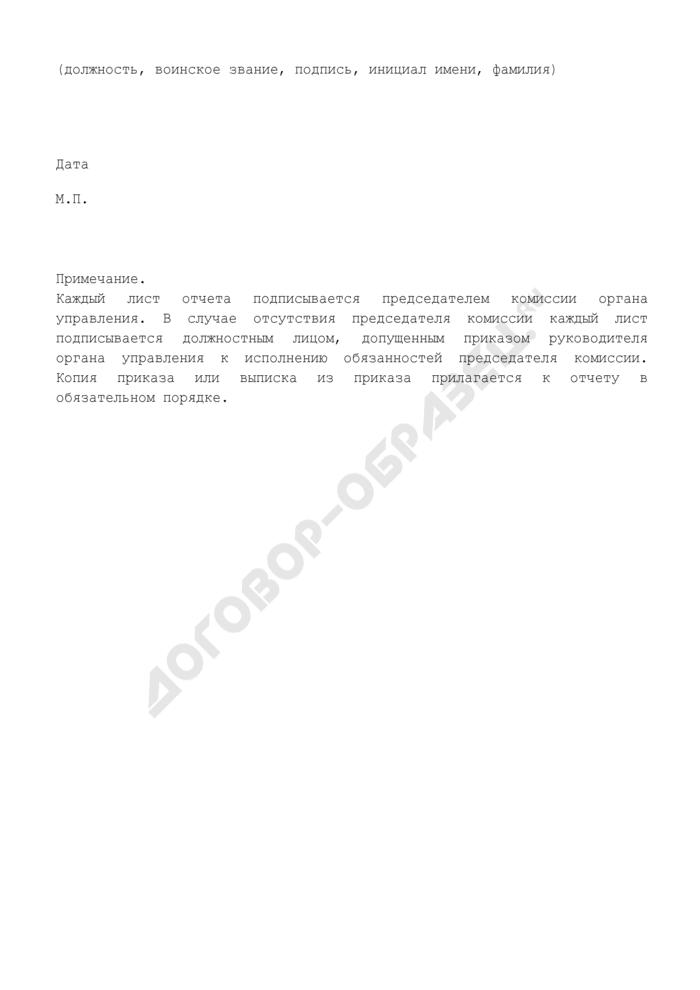 Отчет об отправке уведомлений о включении в реестр участников накопительно-ипотечной системы жилищного обеспечения военнослужащих войск гражданской обороны. Страница 2