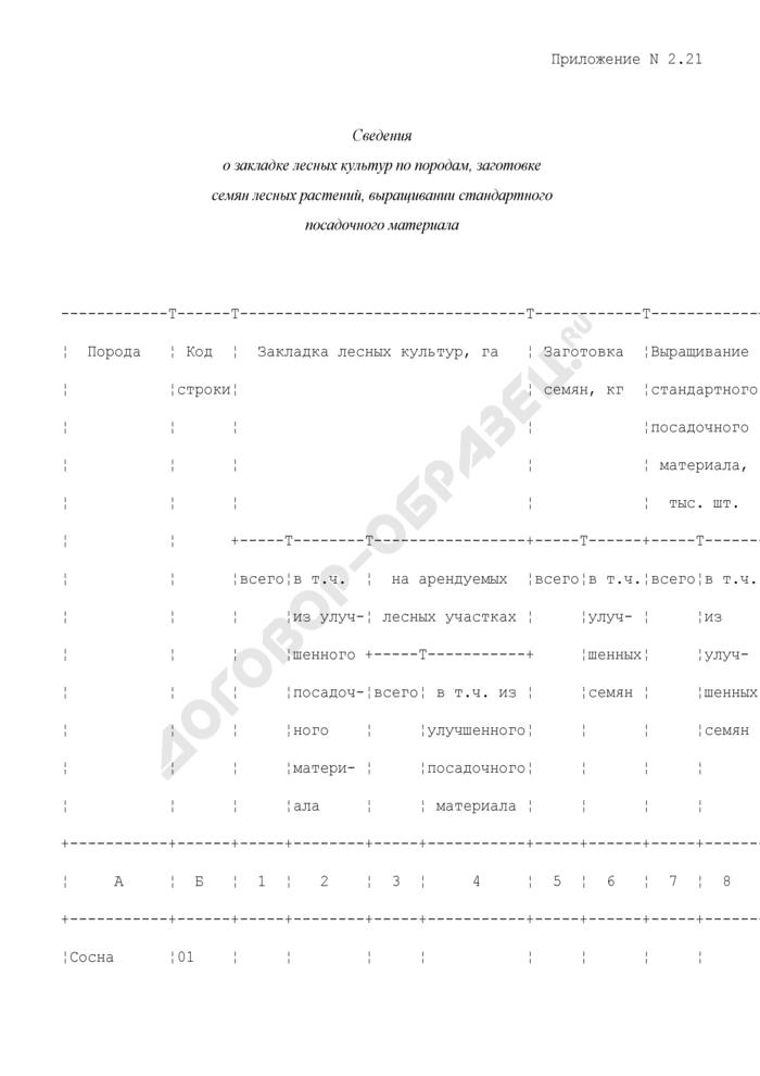 Отчет Департамента лесного хозяйства. Сведения о закладке лесных культур по породам, заготовке семян лесных растений, выращивании стандартного посадочного материала. Форма N 2.21. Страница 1