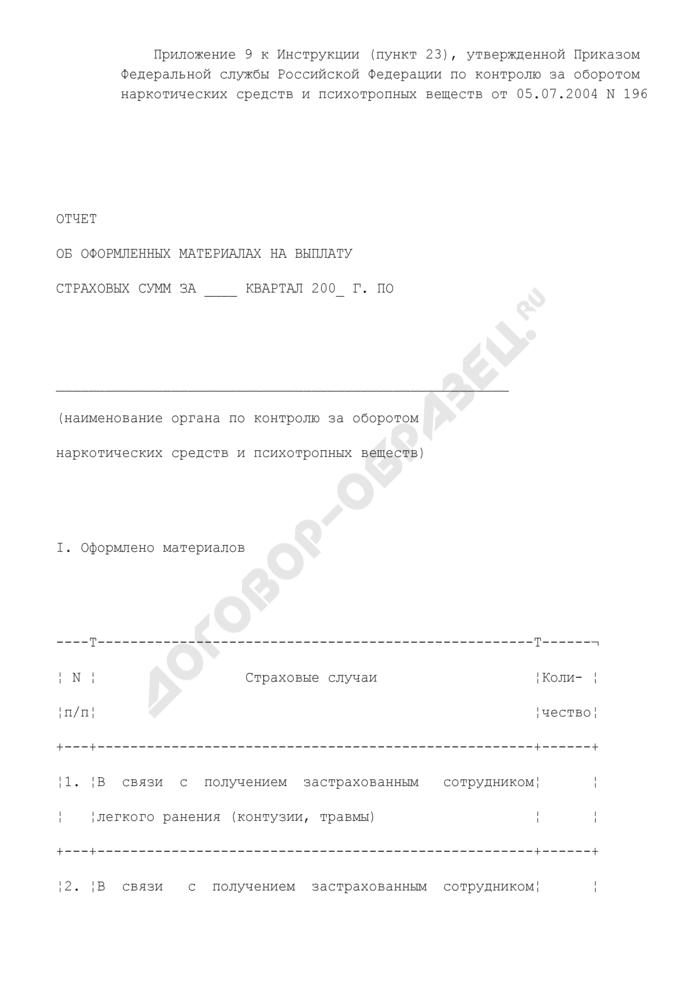 Отчет об оформленных материалах на выплату страховых сумм сотрудникам органов по контролю за оборотом наркотических средств и психотропных веществ. Страница 1