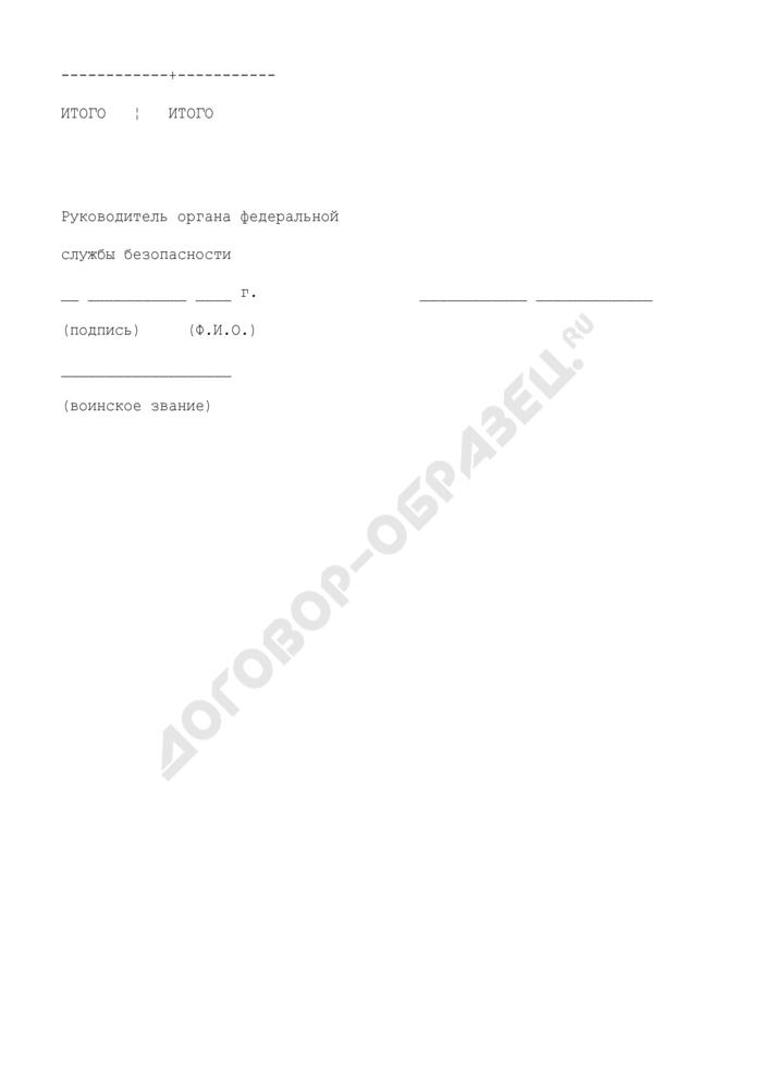 Отчет об оформленных и высланных материалах на выплату страховых сумм по обязательному государственному страхованию жизни и здоровья военнослужащих органов Федеральной службы безопасности и граждан, призванных на военные сборы. Страница 3