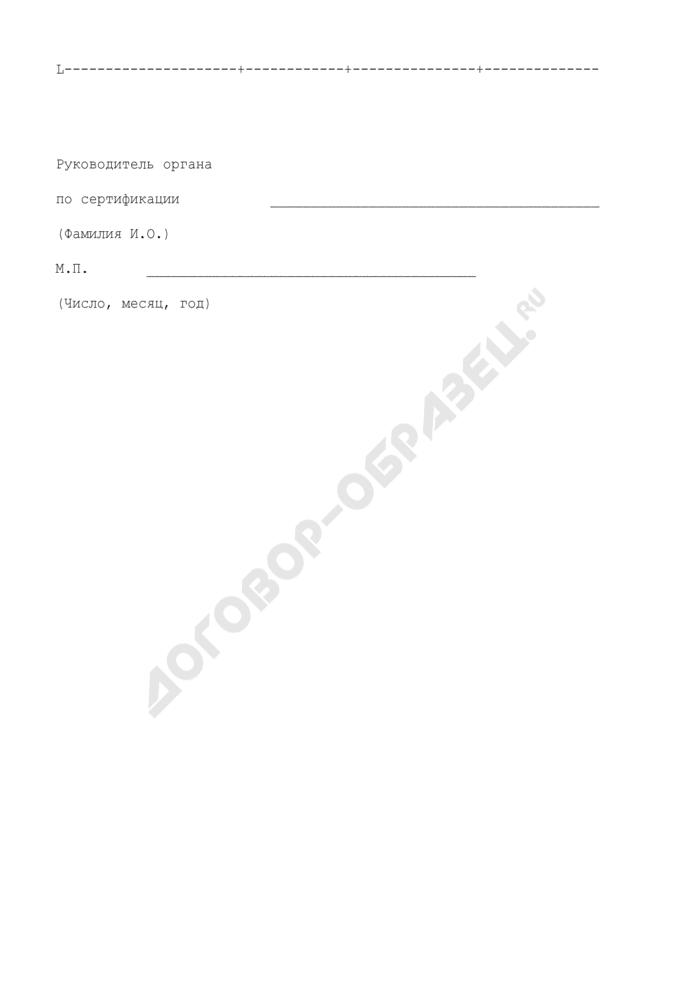 Отчет органа по сертификации о поступивших заявках на сертификацию. Страница 2
