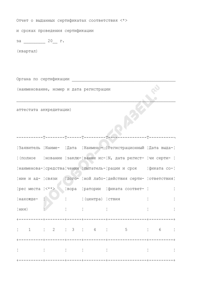 Отчет органа по сертификации о выданных сертификатах соответствия и сроках проведения сертификации. Страница 1
