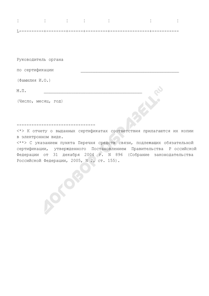 Отчет органа по сертификации о выданных сертификатах соответствия и сроках проведения сертификации. Страница 2
