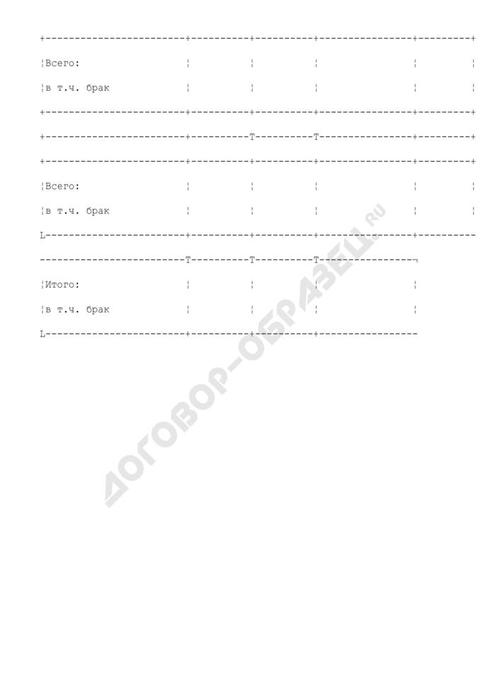 Отчет отделения фракционирования. Форма N 420/у-П3. Страница 2