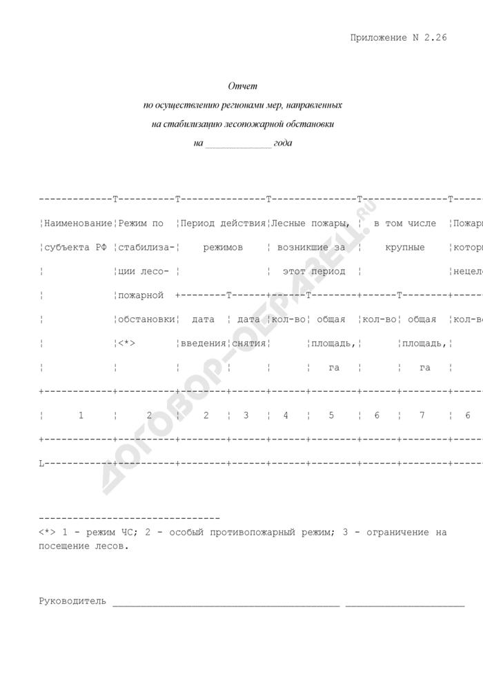 Отчет Департамента лесного хозяйства. Отчет по осуществлению регионами мер, направленных на стабилизацию лесопожарной обстановки. Форма N 2.26. Страница 1