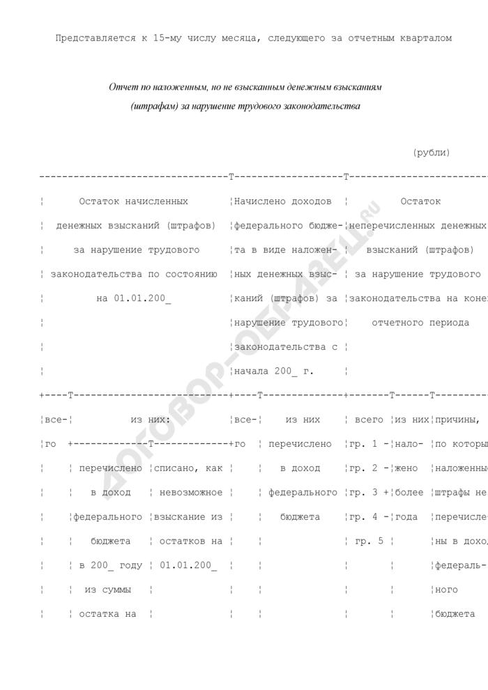 Отчет по наложенным, но не взысканным денежным взысканиям (штрафам) за нарушение трудового законодательства. Страница 1