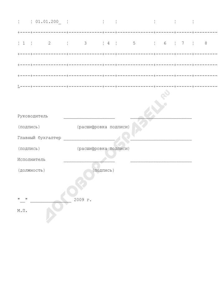 Отчет по наложенным, но не взысканным денежным взысканиям (штрафам) за нарушение трудового законодательства. Страница 2