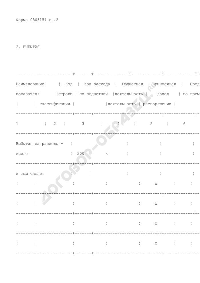 Отчет по поступлениям и выбытиям. Страница 3