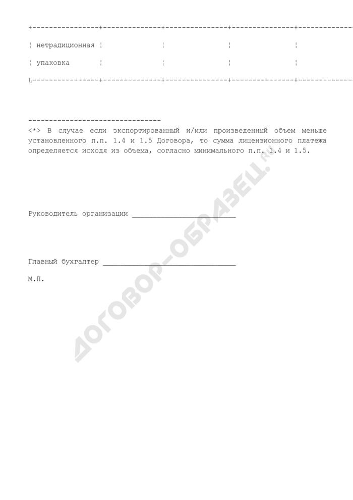 Отчет по причитающейся сумме лицензионного платежа (приложение к лицензионному договору на использование товарного знака, сопровождающему алкогольную продукцию с иностранной компанией (экспорт и производство вне РФ)). Страница 2