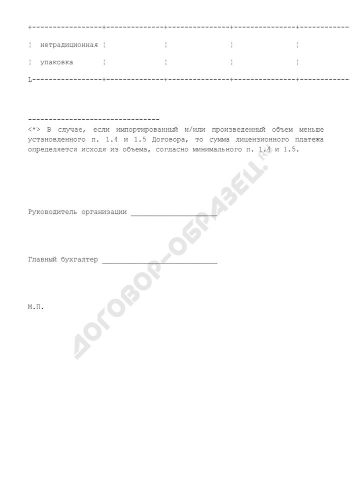 Отчет по причитающейся сумме лицензионного платежа (приложение к лицензионному договору на использование товарного знака, сопровождающее алкогольную продукцию с иностранной компанией (импорт и производство в РФ)). Страница 2