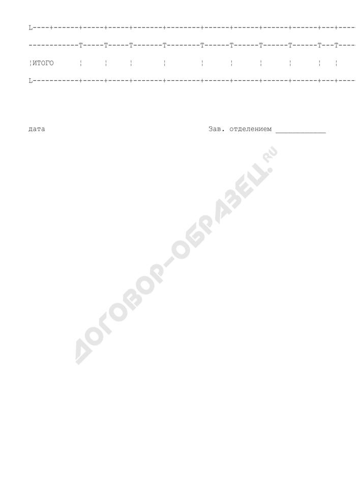 Отчет по ручному плазмаферезу. Форма N 420-А/у-П3. Страница 2