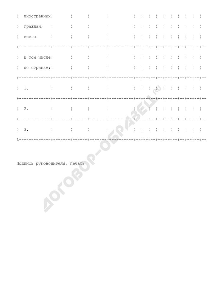 Отчет предприятия, организации, учреждения о численности и составе работников. Страница 2