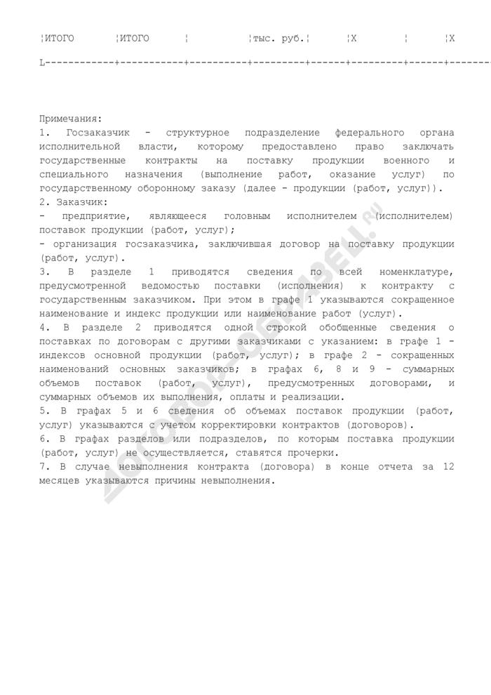 Отчет предприятия, находящегося в сфере ведения и координации Роспрома, о ходе выполнения и финансирования поставок продукции военного и специального назначения (выполнения работ, оказания услуг). Форма N II/1. Страница 3