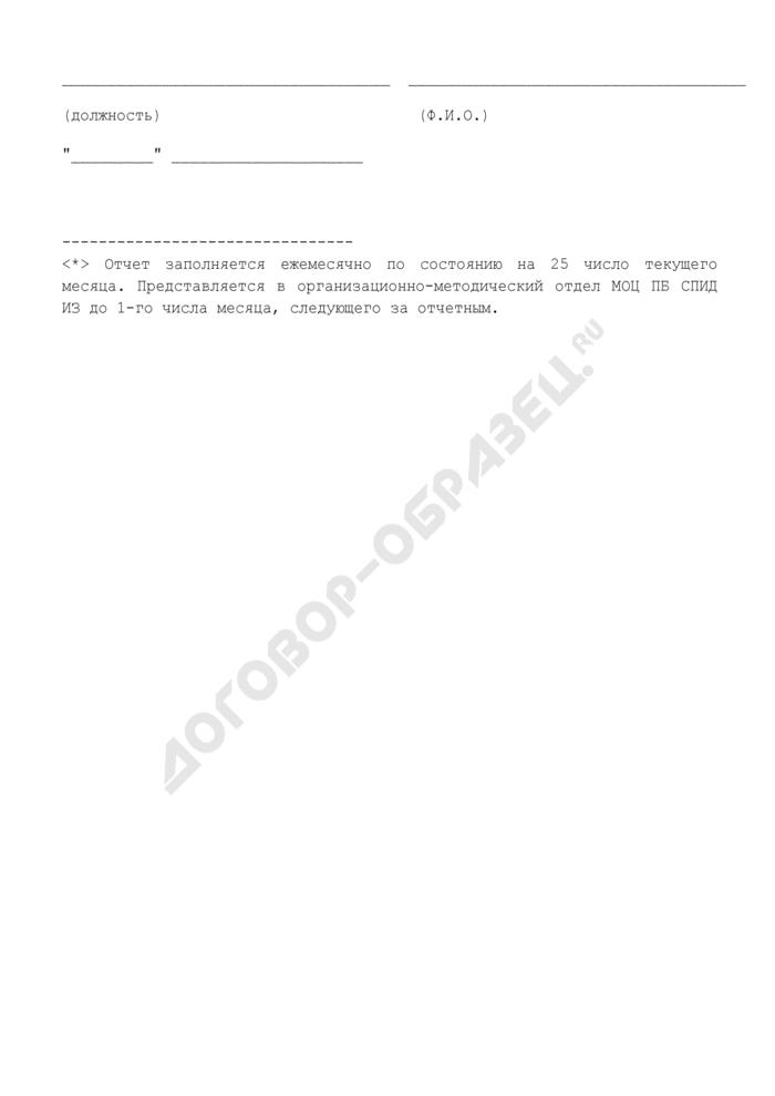 Отчет районного (городского) специалиста по ВИЧ-инфекции о работе по повышению охвата диспансерным наблюдением ВИЧ-инфицированных граждан на муниципальном уровне. Страница 3