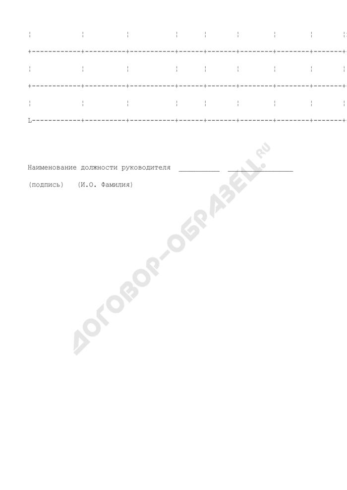 Отчет саморегулируемой организации по проведенным проверкам. Страница 2