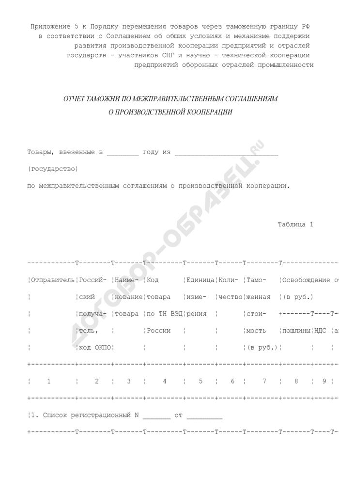 Отчет таможни по межправительственным соглашениям о производственной кооперации. Страница 1